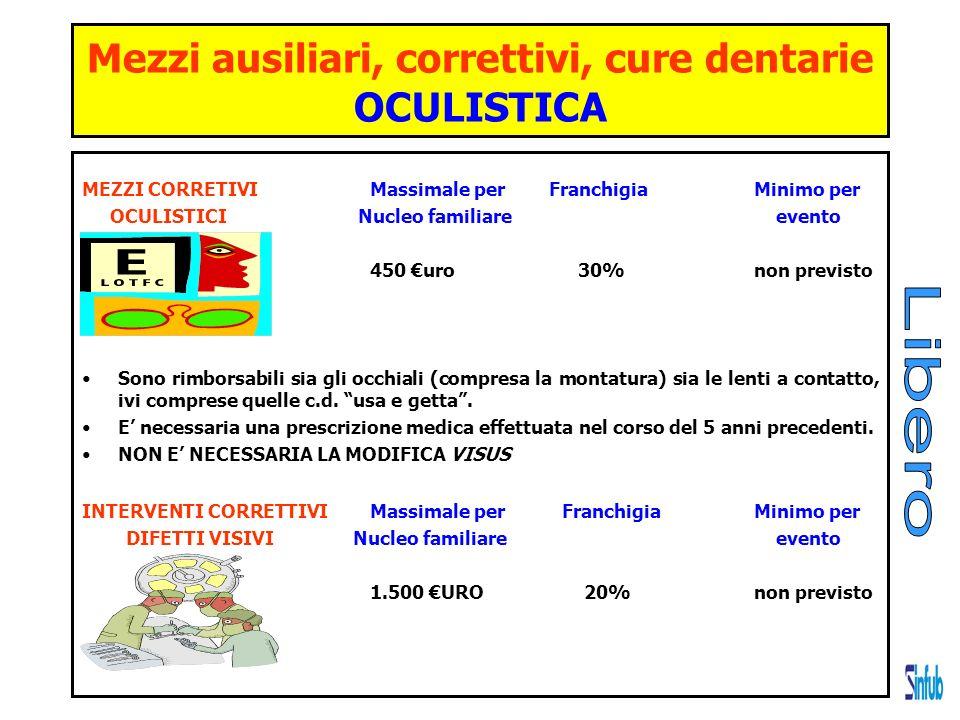 Mezzi ausiliari, correttivi, cure dentarie OCULISTICA MEZZI CORRETIVI Massimale per Franchigia Minimo per OCULISTICI Nucleo familiare evento 450 uro 3
