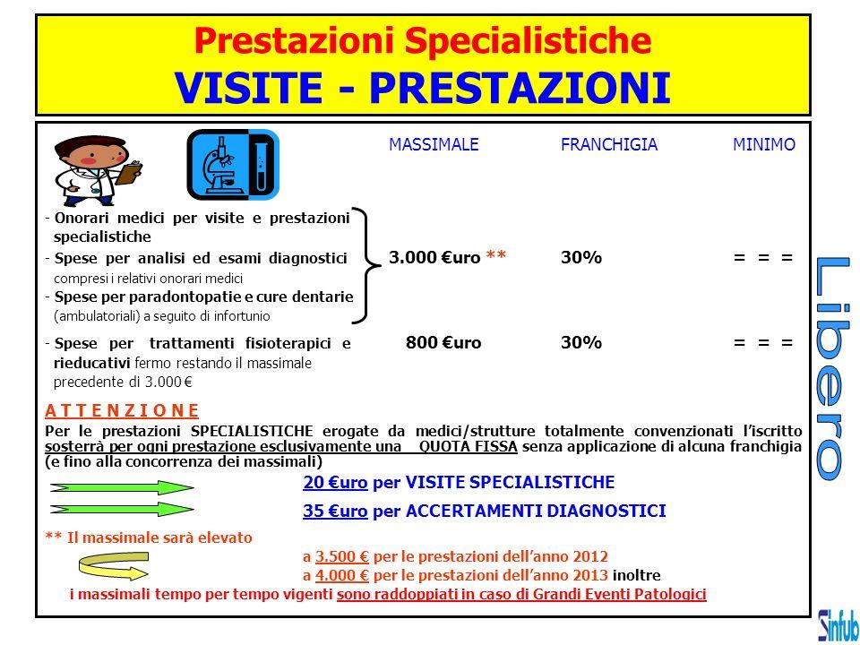 Prestazioni Specialistiche VISITE - PRESTAZIONI MASSIMALEFRANCHIGIAMINIMO - Onorari medici per visite e prestazioni specialistiche - Spese per analisi