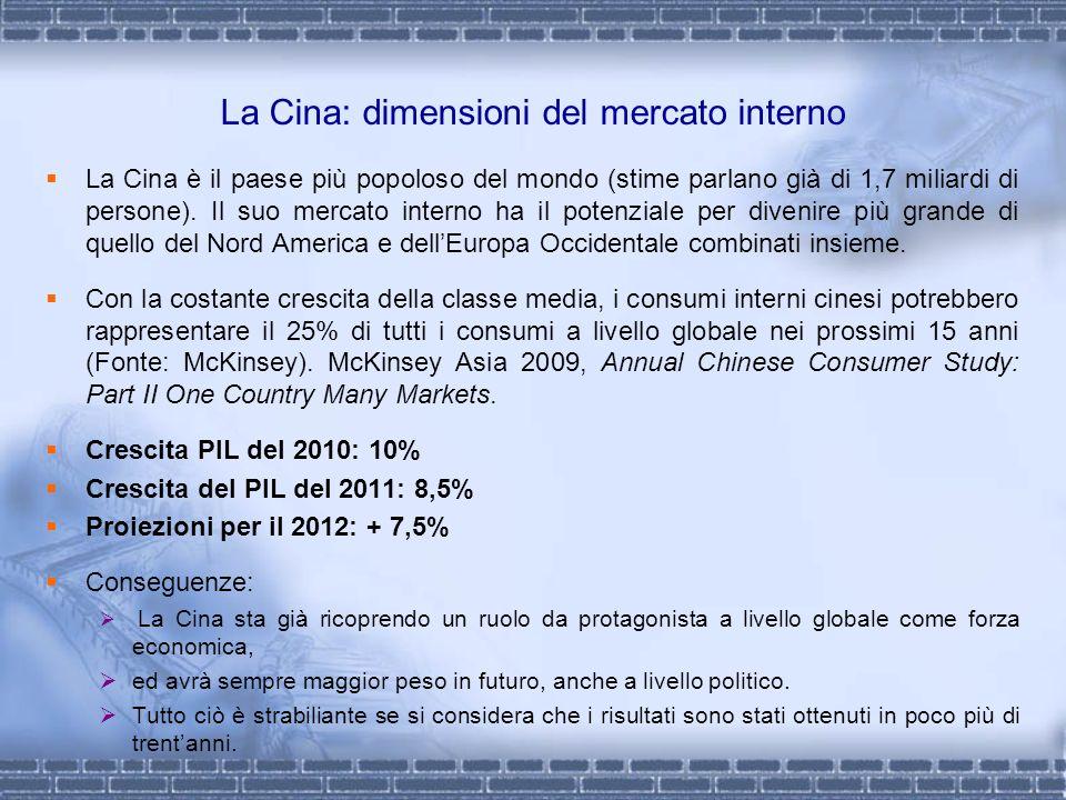 La Cina: dimensioni del mercato interno La Cina è il paese più popoloso del mondo (stime parlano già di 1,7 miliardi di persone). Il suo mercato inter