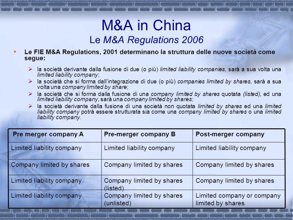 M&A in China Le M&A Regulations 2006 Le FIE M&A Regulations, 2001 determinano la struttura delle nuove società come segue: la società derivante dalla