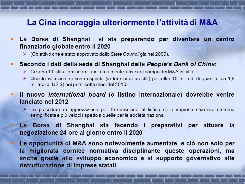 La Cina incoraggia ulteriormente lattività di M&A La Borsa di Shanghai si sta preparando per diventare un centro finanziario globale entro il 2020 (Ob