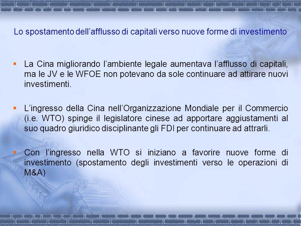 Le prime forme di investimento ed il loro funzionamento: Limpresa a totale capitale straniero (Wholly Foreign Owned Enterprise - WFOE) La scelta di operare con questo strumento di investimento permette un controllo completo sui propri mezzi.