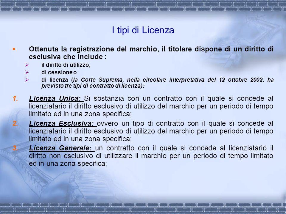 I tipi di Licenza Ottenuta la registrazione del marchio, il titolare dispone di un diritto di esclusiva che include : il diritto di utilizzo, di cessi