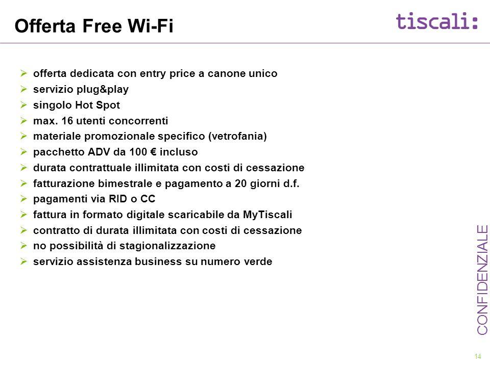 14 CONFIDENZIALE Offerta Free Wi-Fi offerta dedicata con entry price a canone unico servizio plug&play singolo Hot Spot max. 16 utenti concorrenti mat