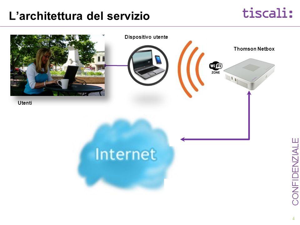 4 CONFIDENZIALE Larchitettura del servizio Utenti Thomson Netbox Dispositivo utente