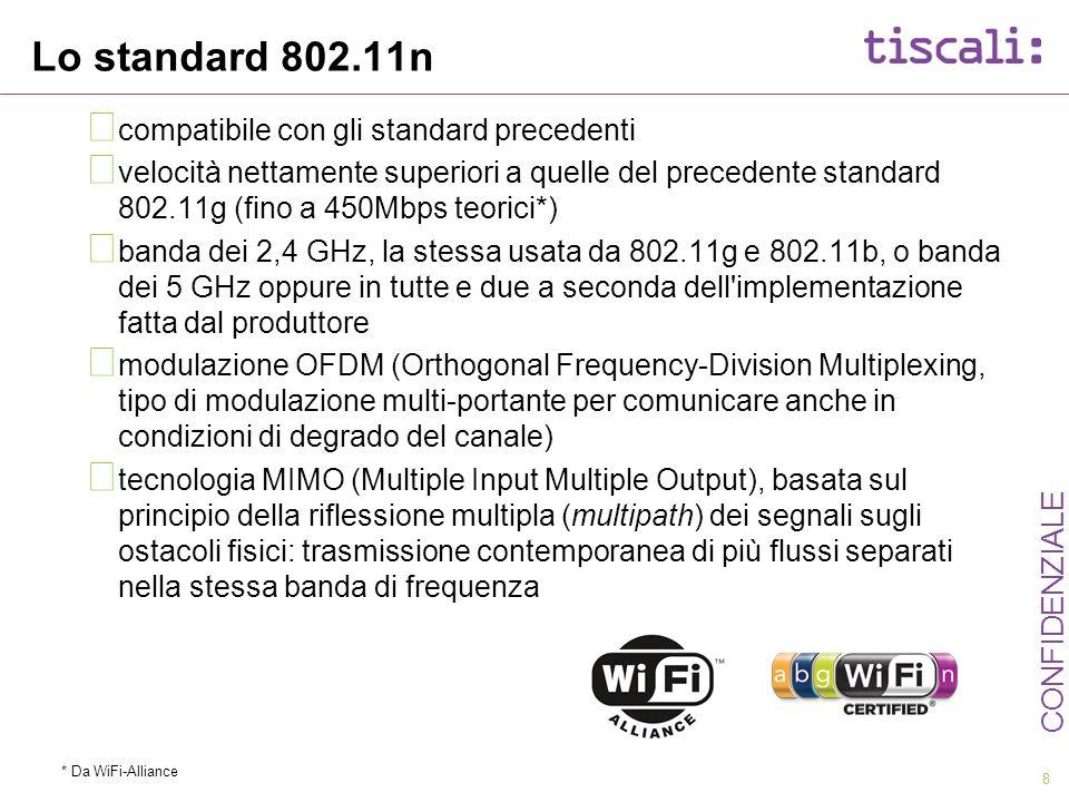 8 CONFIDENZIALE Lo standard 802.11n compatibile con gli standard precedenti velocità nettamente superiori a quelle del precedente standard 802.11g (fi