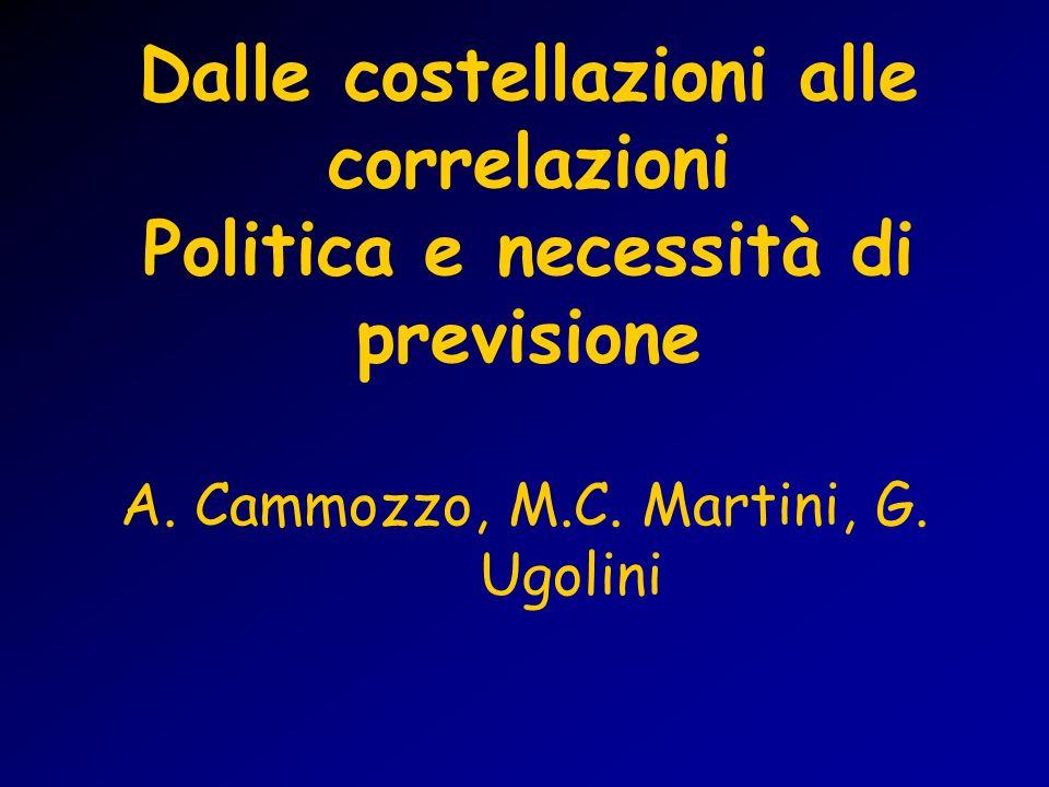 Dalle costellazioni alle correlazioni Politica e necessità di previsione A. Cammozzo, M.C. Martini, G. Ugolini