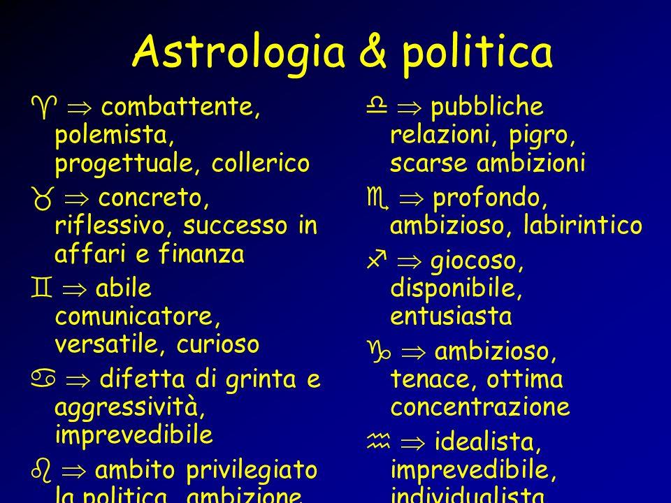 Astrologia & politica combattente, polemista, progettuale, collerico concreto, riflessivo, successo in affari e finanza abile comunicatore, versatile,