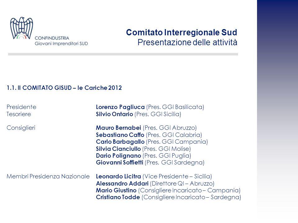 Presidente Lorenzo Pagliuca (Pres. GGI Basilicata) Tesoriere Silvio Ontario (Pres. GGI Sicilia) Consiglieri Mauro Bernabei (Pres. GGI Abruzzo) Sebasti