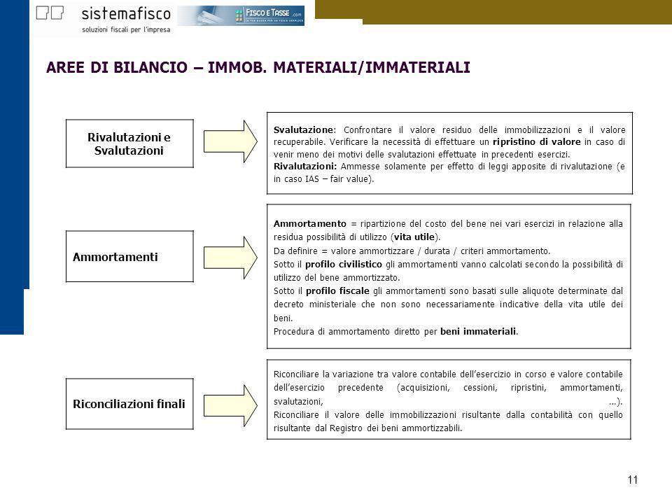 11 Ammortamenti Ammortamento = ripartizione del costo del bene nei vari esercizi in relazione alla residua possibilità di utilizzo (vita utile). Da de