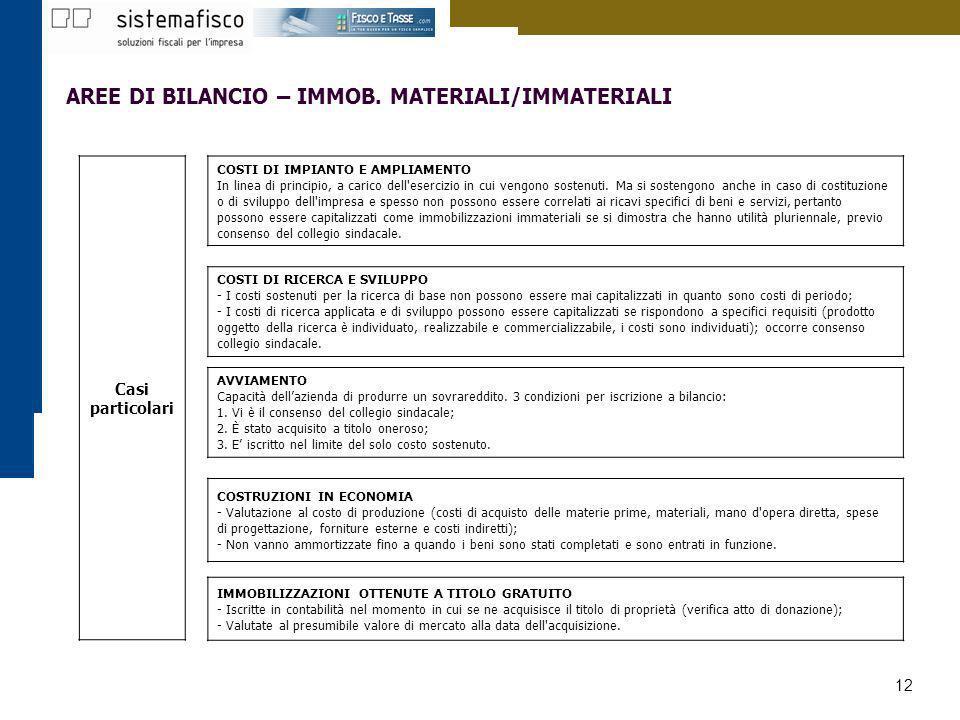 12 COSTRUZIONI IN ECONOMIA - Valutazione al costo di produzione (costi di acquisto delle materie prime, materiali, mano d'opera diretta, spese di prog