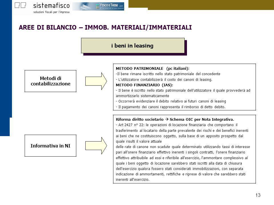 13 AREE DI BILANCIO – IMMOB. MATERIALI/IMMATERIALI i beni in leasing Metodi di contabilizzazione METODO PATRIMONIALE (pc italiani): -Il bene rimane is