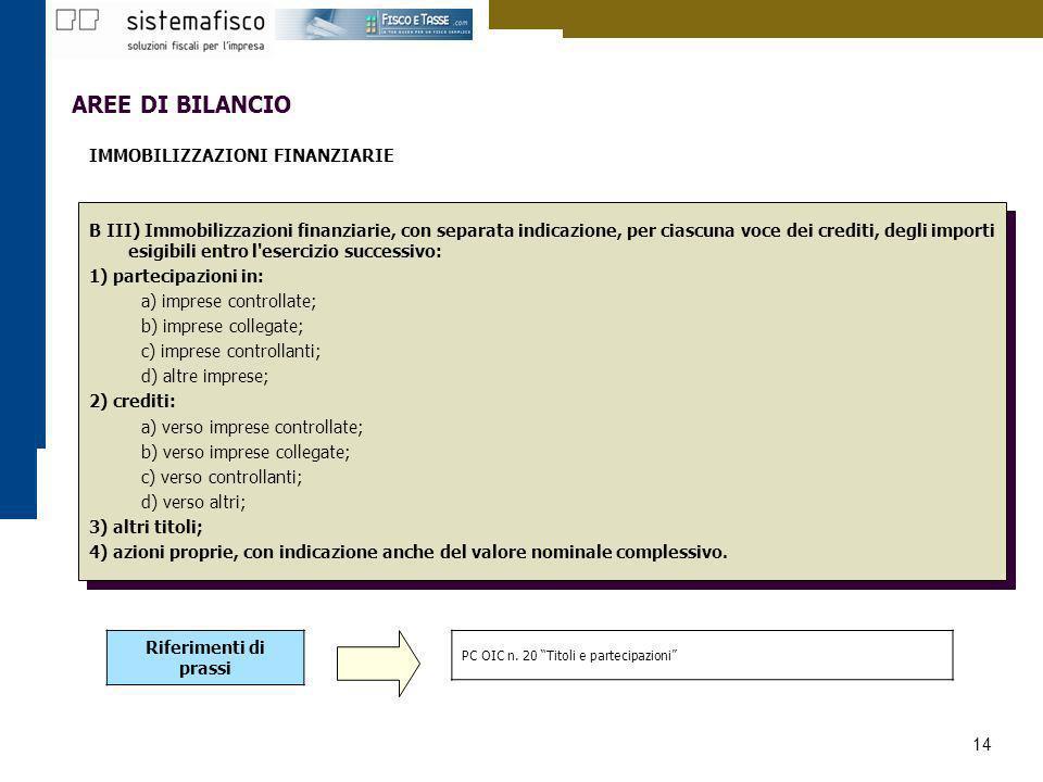14 IMMOBILIZZAZIONI FINANZIARIE B III) Immobilizzazioni finanziarie, con separata indicazione, per ciascuna voce dei crediti, degli importi esigibili