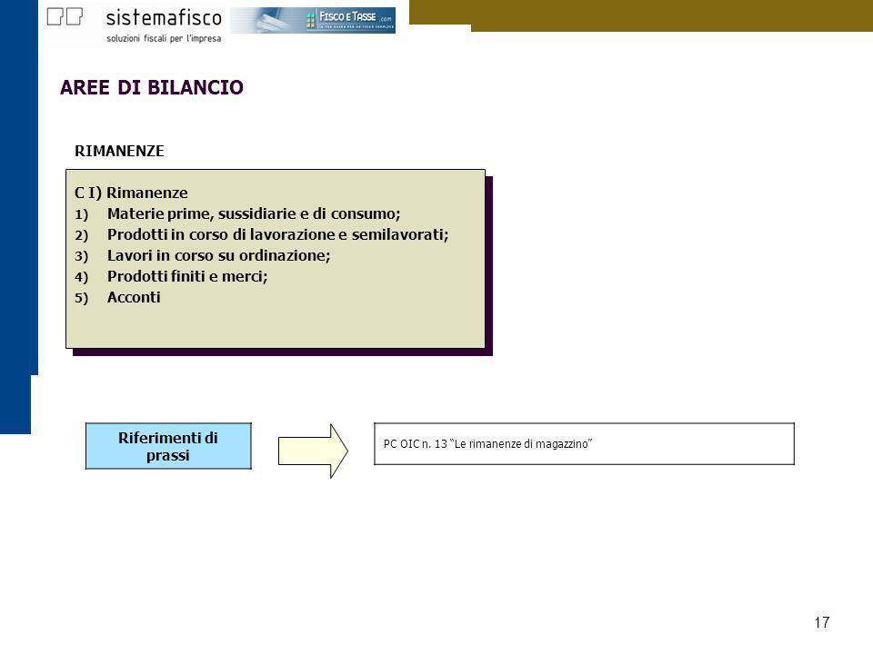 17 AREE DI BILANCIO RIMANENZE C I) Rimanenze 1) Materie prime, sussidiarie e di consumo; 2) Prodotti in corso di lavorazione e semilavorati; 3) Lavori