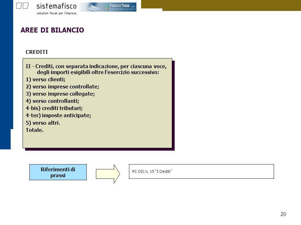 20 AREE DI BILANCIO CREDITI II - Crediti, con separata indicazione, per ciascuna voce, degli importi esigibili oltre l'esercizio successivo: 1) verso