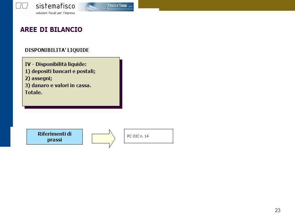 23 AREE DI BILANCIO DISPONIBILITA LIQUIDE IV - Disponibilità liquide: 1) depositi bancari e postali; 2) assegni; 3) danaro e valori in cassa. Totale.
