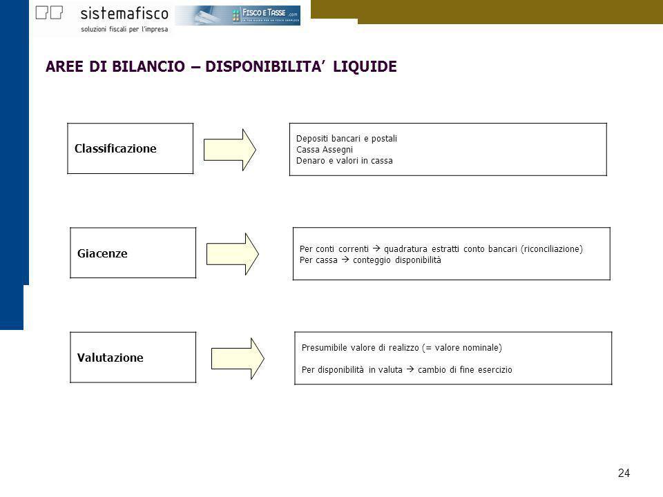 24 Depositi bancari e postali Cassa Assegni Denaro e valori in cassa Classificazione Per conti correnti quadratura estratti conto bancari (riconciliaz