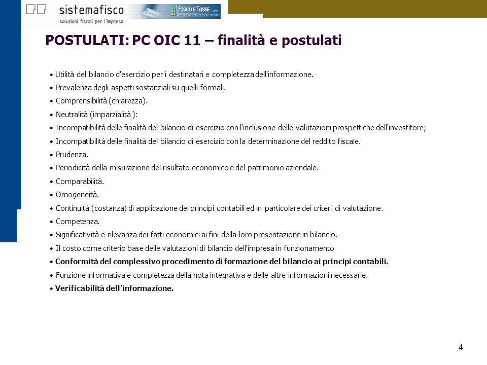 4 POSTULATI: PC OIC 11 – finalità e postulati Utilità del bilancio d'esercizio per i destinatari e completezza dell'informazione. Prevalenza degli asp