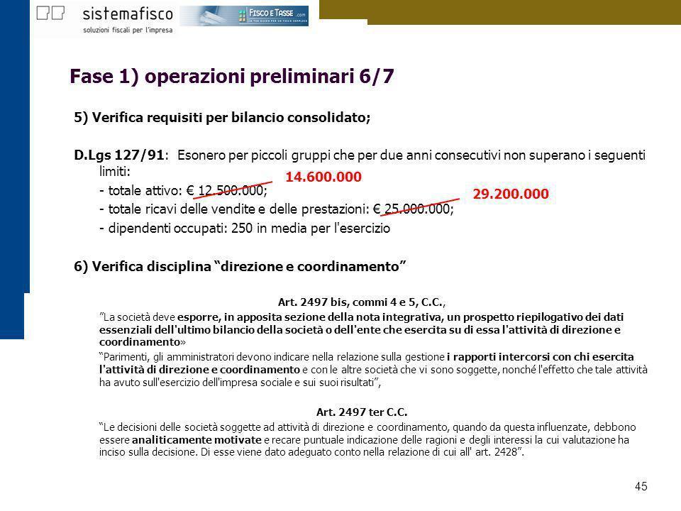 45 Fase 1) operazioni preliminari 6/7 5) Verifica requisiti per bilancio consolidato; D.Lgs 127/91: Esonero per piccoli gruppi che per due anni consec