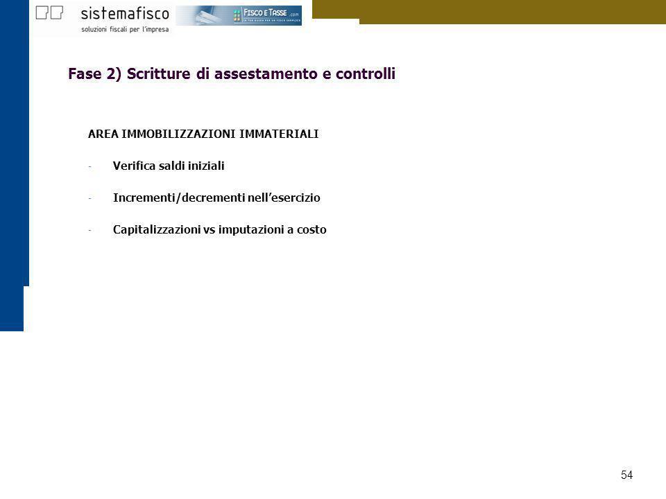 54 Fase 2) Scritture di assestamento e controlli AREA IMMOBILIZZAZIONI IMMATERIALI - Verifica saldi iniziali - Incrementi/decrementi nellesercizio - C