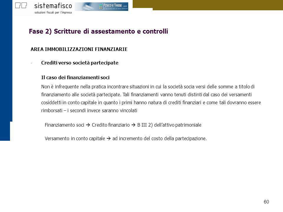 60 Fase 2) Scritture di assestamento e controlli AREA IMMOBILIZZAZIONI FINANZIARIE - Crediti verso società partecipate Il caso dei finanziamenti soci