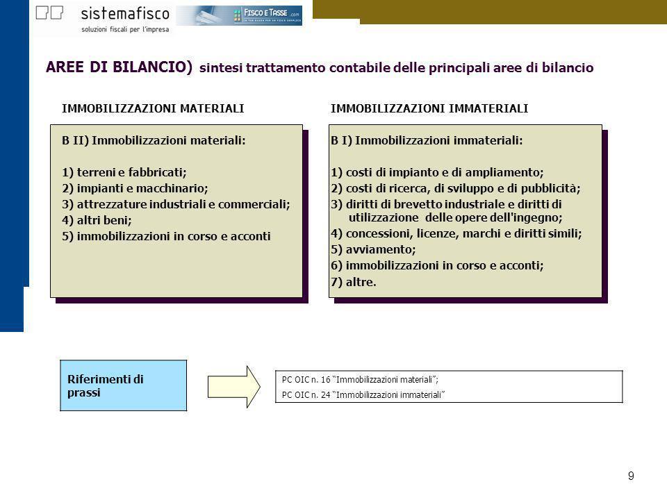 9 AREE DI BILANCIO) sintesi trattamento contabile delle principali aree di bilancio IMMOBILIZZAZIONI MATERIALI B II) Immobilizzazioni materiali: 1) te