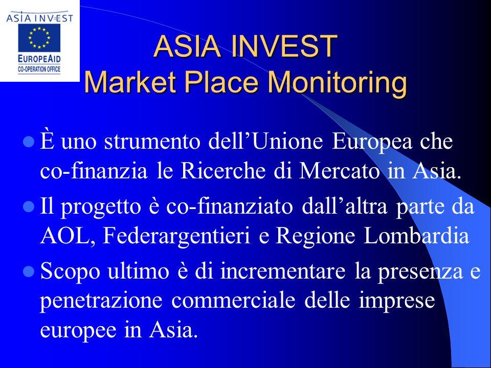 ASIA INVEST Market Place Monitoring È uno strumento dellUnione Europea che co-finanzia le Ricerche di Mercato in Asia.
