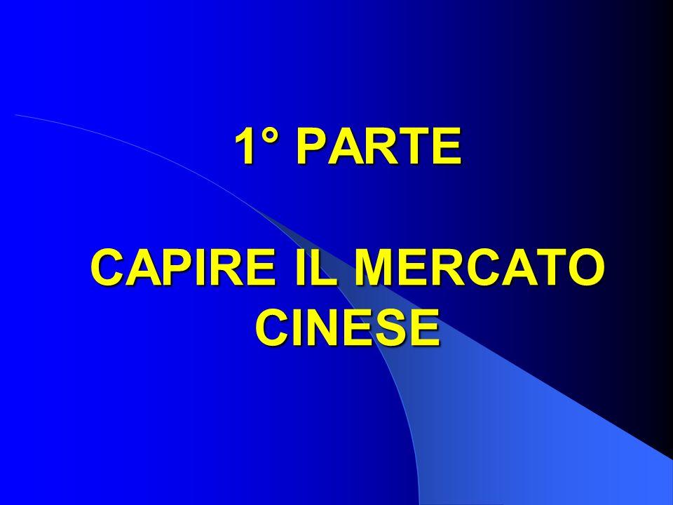1° PARTE CAPIRE IL MERCATO CINESE