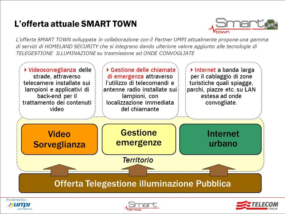 Powered by: Lofferta attuale SMART TOWN Offerta Telegestione illuminazione Pubblica Video Sorveglianza Gestione emergenze Internet urbano Territorio V