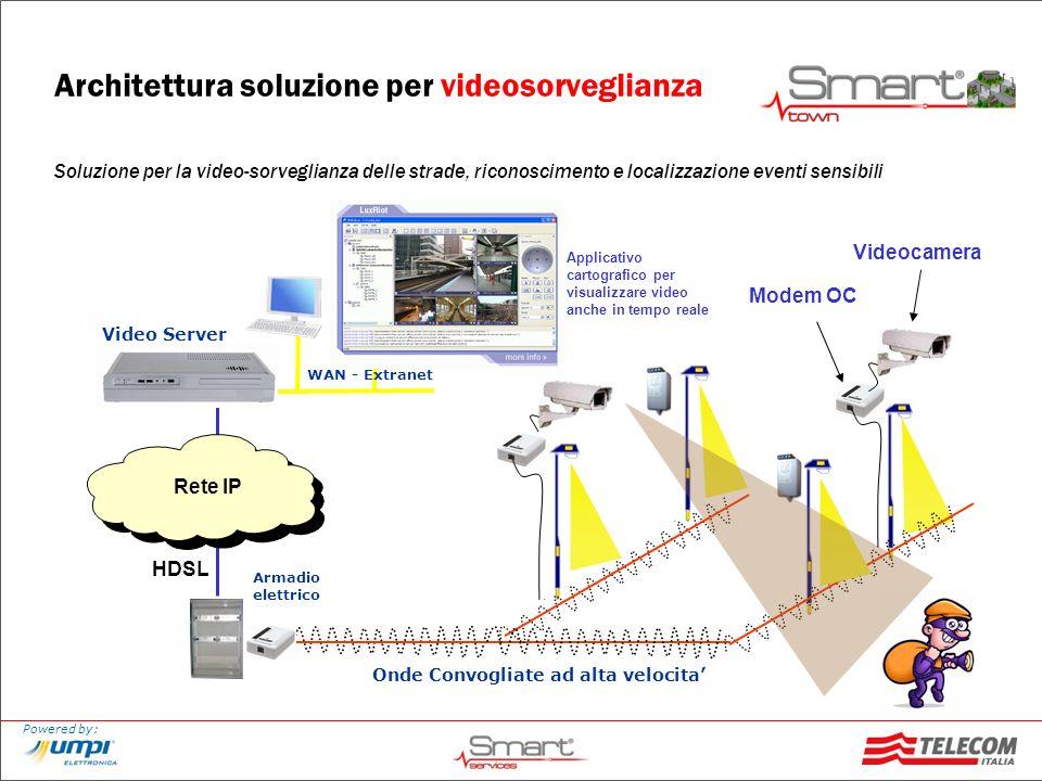 Powered by: Architettura soluzione per videosorveglianza Soluzione per la video-sorveglianza delle strade, riconoscimento e localizzazione eventi sens