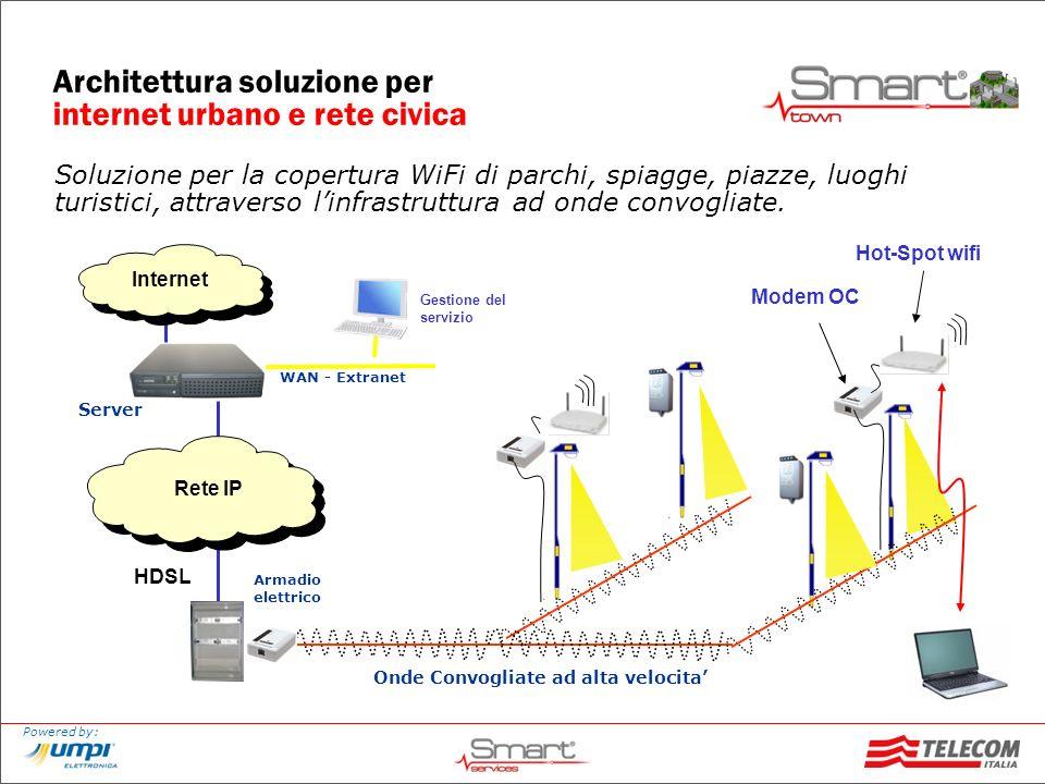 Powered by: Architettura soluzione per internet urbano e rete civica Soluzione per la copertura WiFi di parchi, spiagge, piazze, luoghi turistici, att