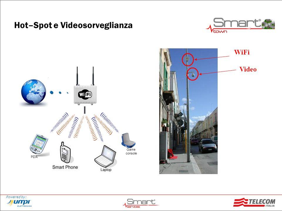Powered by: Hot–Spot e Videosorveglianza WiFi Video Game console PDA