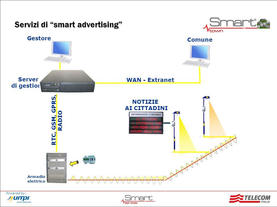 Powered by: Servizi di smart advertising RTC, GSM, GPRS, RADIO Armadio elettrico WAN - Extranet Gestore NOTIZIE AI CITTADINI Comune Server di gestione