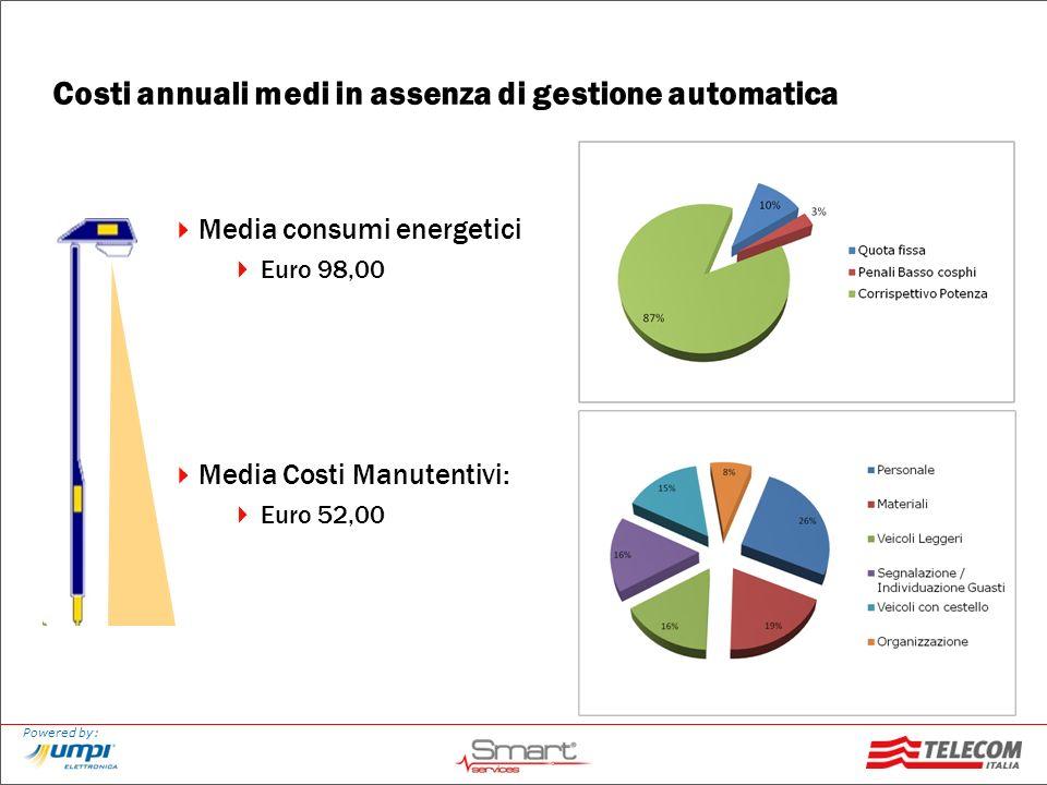 Powered by: Costi annuali medi in assenza di gestione automatica Media consumi energetici Euro 98,00 Media Costi Manutentivi: Euro 52,00