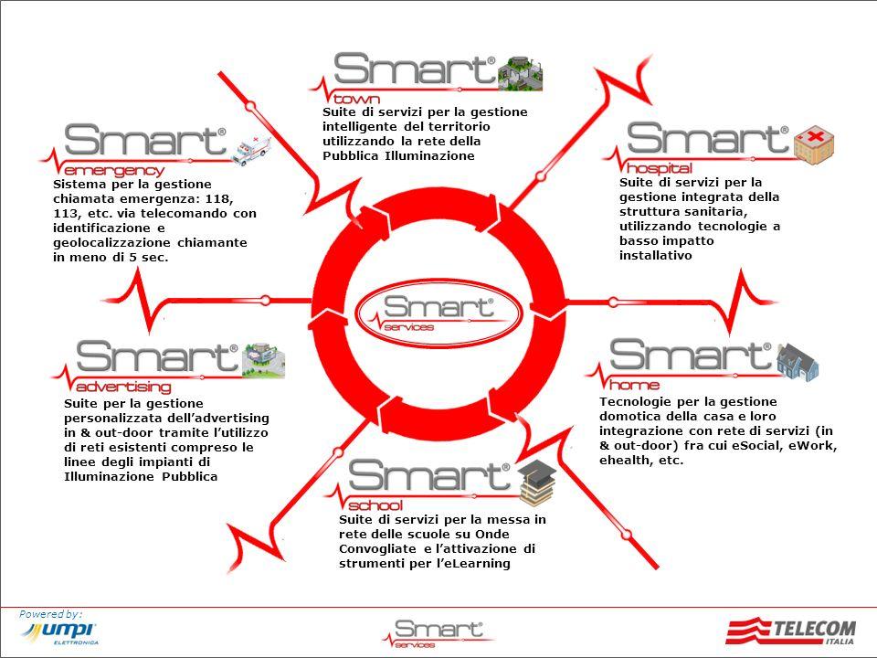 Powered by: Suite di servizi per la gestione intelligente del territorio utilizzando la rete della Pubblica Illuminazione Sistema per la gestione chia