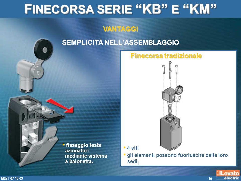 10 M22 I 07 10 03 SEMPLICITÀ NELLASSEMBLAGGIO VANTAGGI F INECORSA SERIE KB E KM 4 viti gli elementi possono fuoriuscire dalle loro sedi. Finecorsa tra