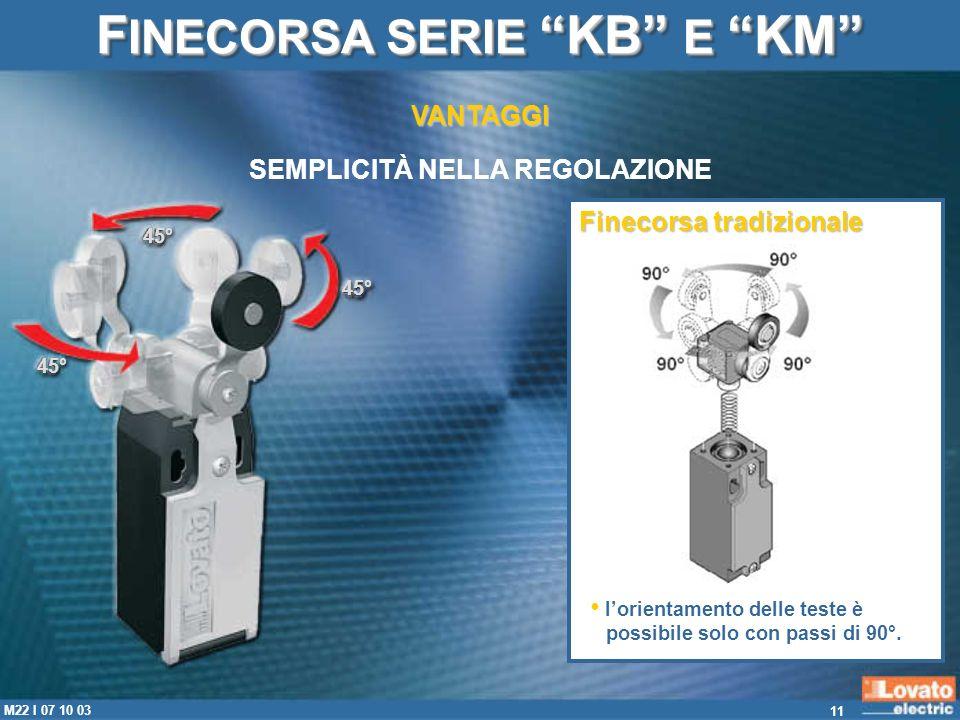 11 M22 I 07 10 03 SEMPLICITÀ NELLA REGOLAZIONE F INECORSA SERIE KB E KM 45° VANTAGGI lorientamento delle teste è possibile solo con passi di 90°. Fine