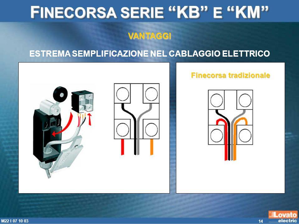 14 M22 I 07 10 03 F INECORSA SERIE KB E KM ESTREMA SEMPLIFICAZIONE NEL CABLAGGIO ELETTRICO VANTAGGI Finecorsa tradizionale
