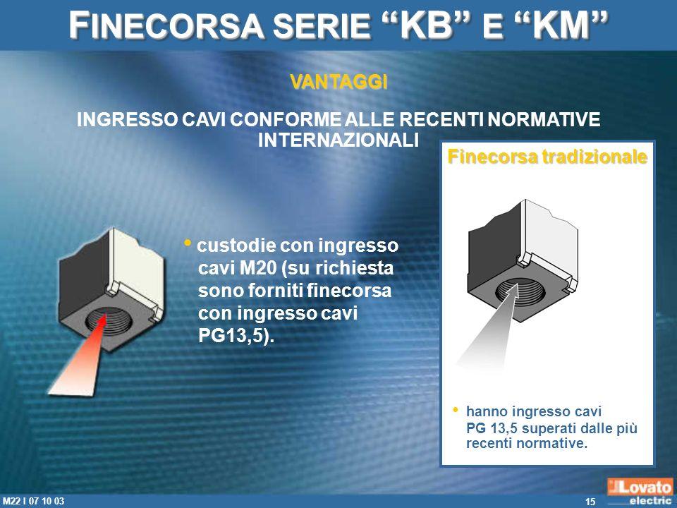 15 M22 I 07 10 03 F INECORSA SERIE KB E KM custodie con ingresso cavi M20 (su richiesta sono forniti finecorsa con ingresso cavi PG13,5). VANTAGGI ING