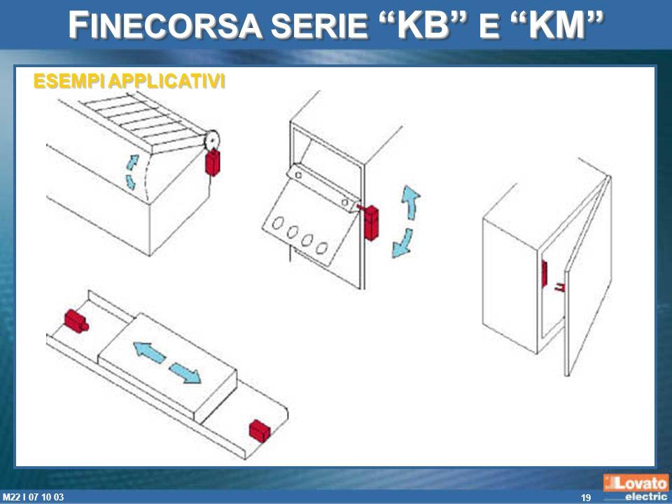 19 M22 I 07 10 03 ESEMPI APPLICATIVI F INECORSA SERIE KB E KM