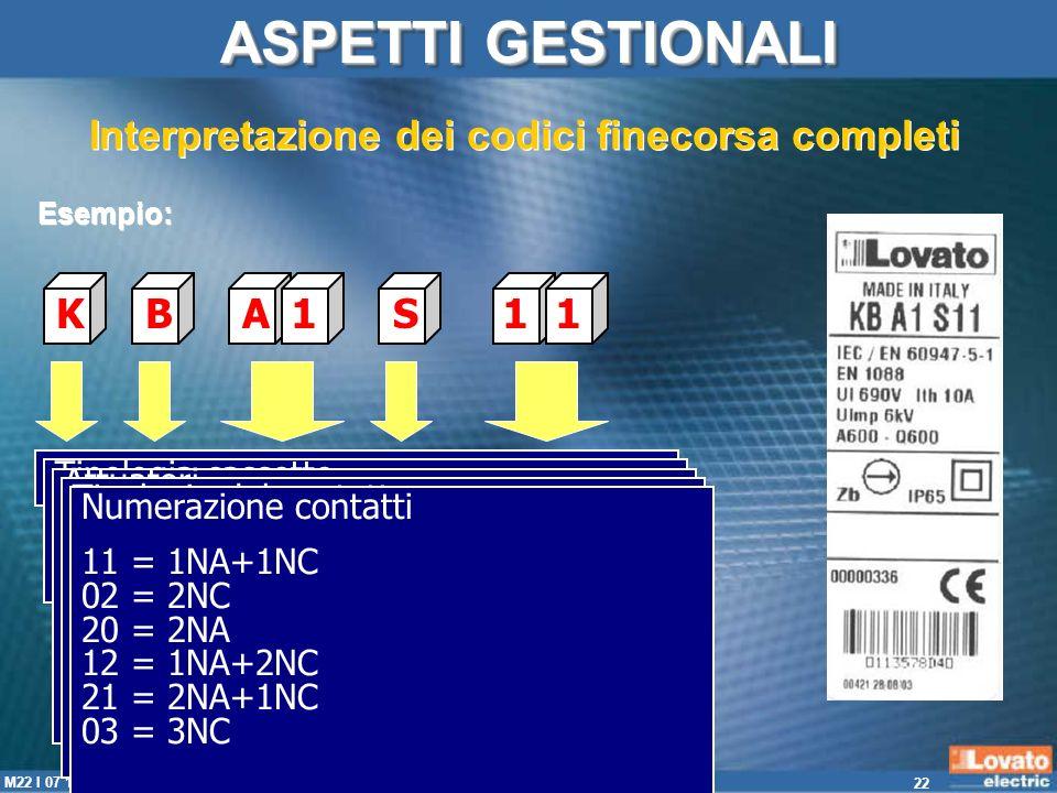 22 M22 I 07 10 03 KBA1S11 Finecorsa serie K standard EN50047 Tipologia cassette B = cassetta plastica M = cassetta metallica Attuatori A1 = asta B1 =