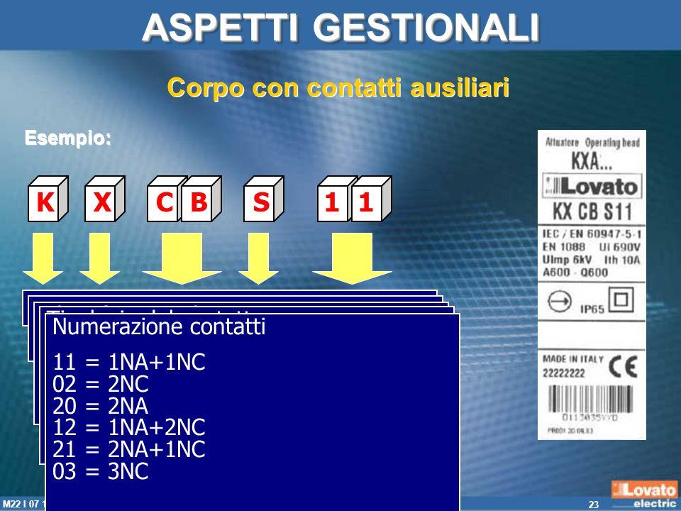 23 M22 I 07 10 03 KXCBS11 Finecorsa serie K standard EN50047 X = identifica laccessoristica Identifica tipo di cassetta CB = plastica CM = metallica T