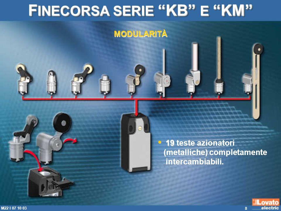 8 M22 I 07 10 03 F INECORSA SERIE KB E KM 19 19 teste azionatori (metalliche) completamente intercambiabili. MODULARITÀ