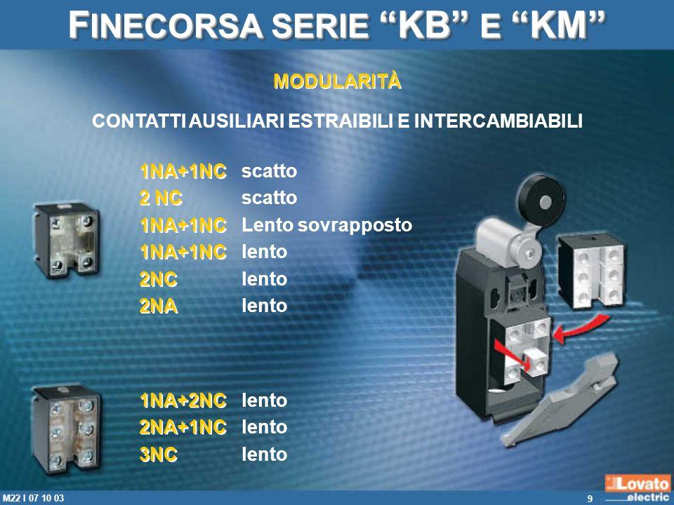 10 M22 I 07 10 03 SEMPLICITÀ NELLASSEMBLAGGIO VANTAGGI F INECORSA SERIE KB E KM 4 viti gli elementi possono fuoriuscire dalle loro sedi.