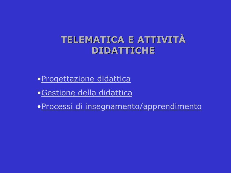 TELEMATICA E ATTIVITÀ DIDATTICHE Progettazione didattica Gestione della didattica Processi di insegnamento/apprendimento