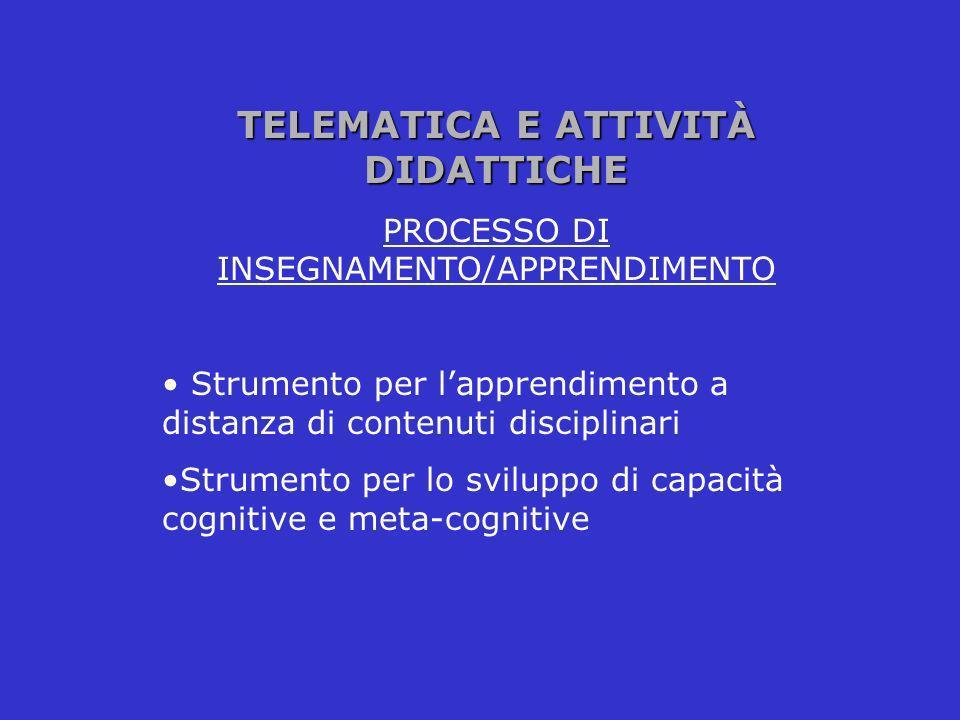 TELEMATICA E ATTIVITÀ DIDATTICHE PROCESSO DI INSEGNAMENTO/APPRENDIMENTO Strumento per lapprendimento a distanza di contenuti disciplinari Strumento pe