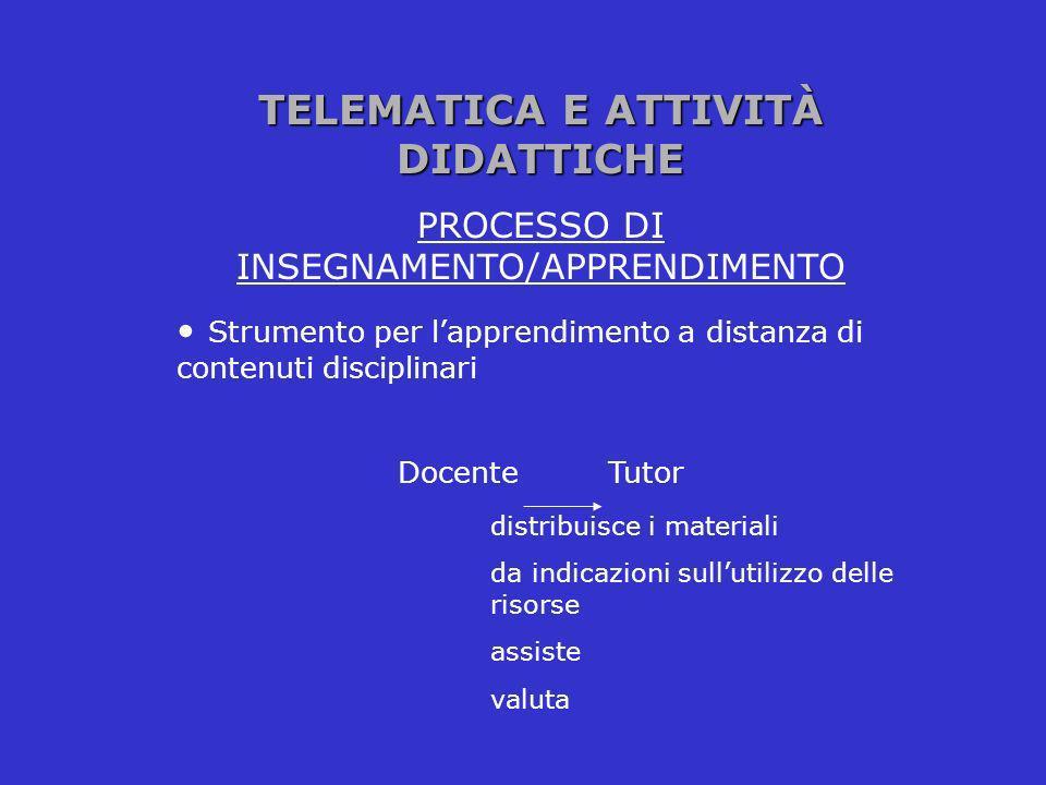 TELEMATICA E ATTIVITÀ DIDATTICHE PROCESSO DI INSEGNAMENTO/APPRENDIMENTO Strumento per lapprendimento a distanza di contenuti disciplinari Docente Tuto