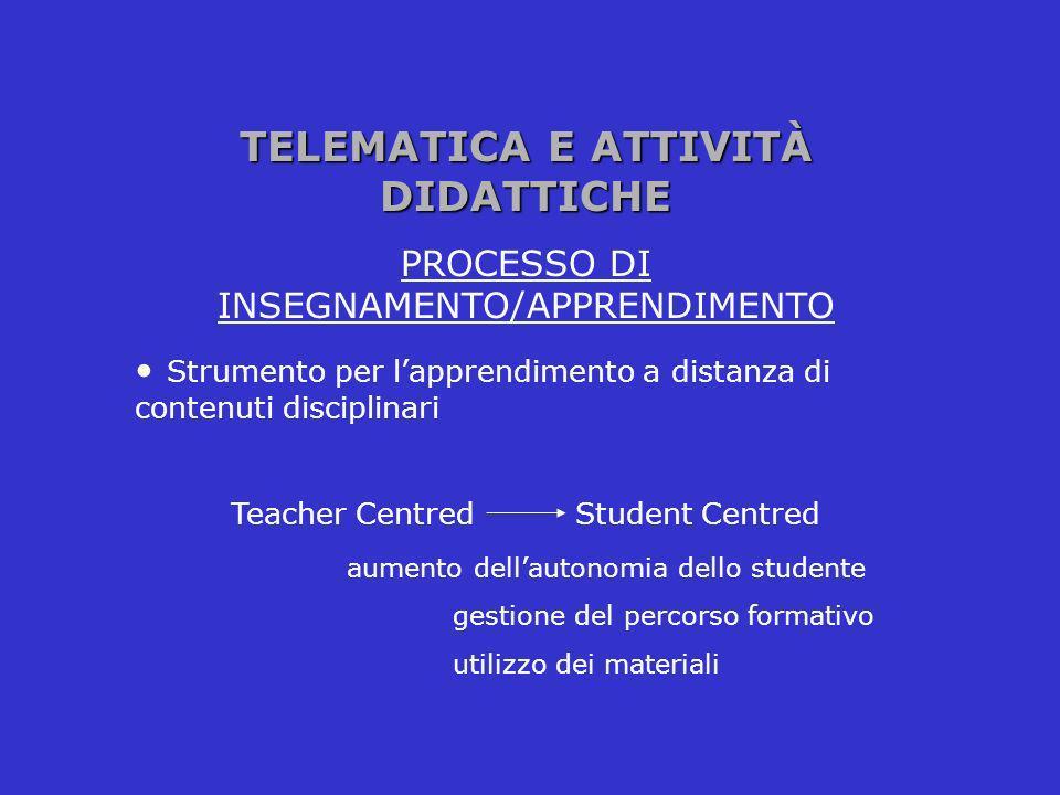 TELEMATICA E ATTIVITÀ DIDATTICHE PROCESSO DI INSEGNAMENTO/APPRENDIMENTO Strumento per lapprendimento a distanza di contenuti disciplinari Teacher Cent