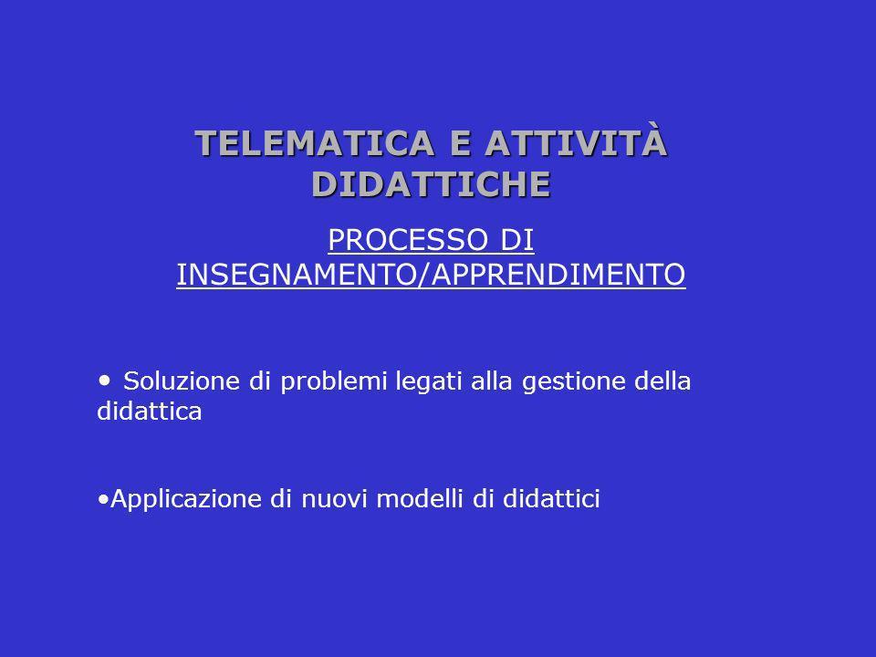 TELEMATICA E ATTIVITÀ DIDATTICHE PROCESSO DI INSEGNAMENTO/APPRENDIMENTO Soluzione di problemi legati alla gestione della didattica Applicazione di nuo