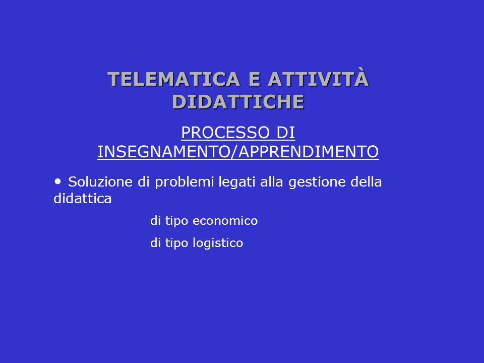 TELEMATICA E ATTIVITÀ DIDATTICHE PROCESSO DI INSEGNAMENTO/APPRENDIMENTO Soluzione di problemi legati alla gestione della didattica di tipo economico d